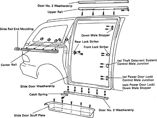 Sliding Door Parts: Gmc Safari Sliding Door Parts