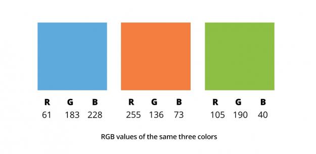 Trois couleurs et leur équivalent RGB
