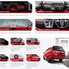 Suspensi All New Kijang Innova Kompresi Grand Avanza Promo, Diskon Toyota Calya Cikupa Tangerang | Auto2000 ...