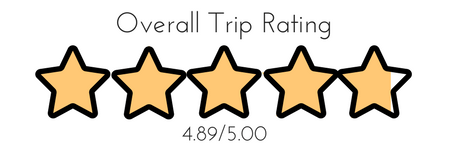 Yellowstone Winter Tour Overall Ratings
