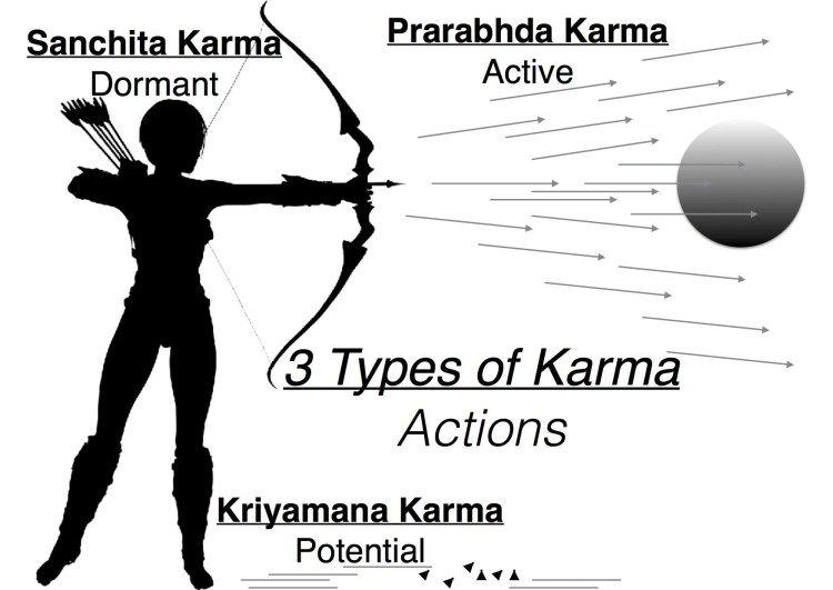 bhagavad-gita-visual