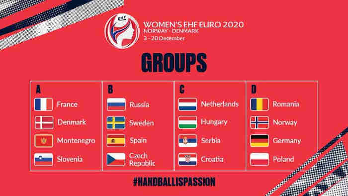 Handball EM 2020 Frauen Auslosung - Copyright: EHF Media