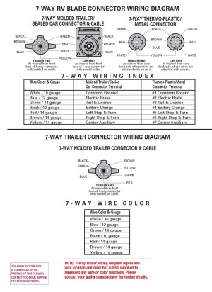 Trailer Wiring Diagrams