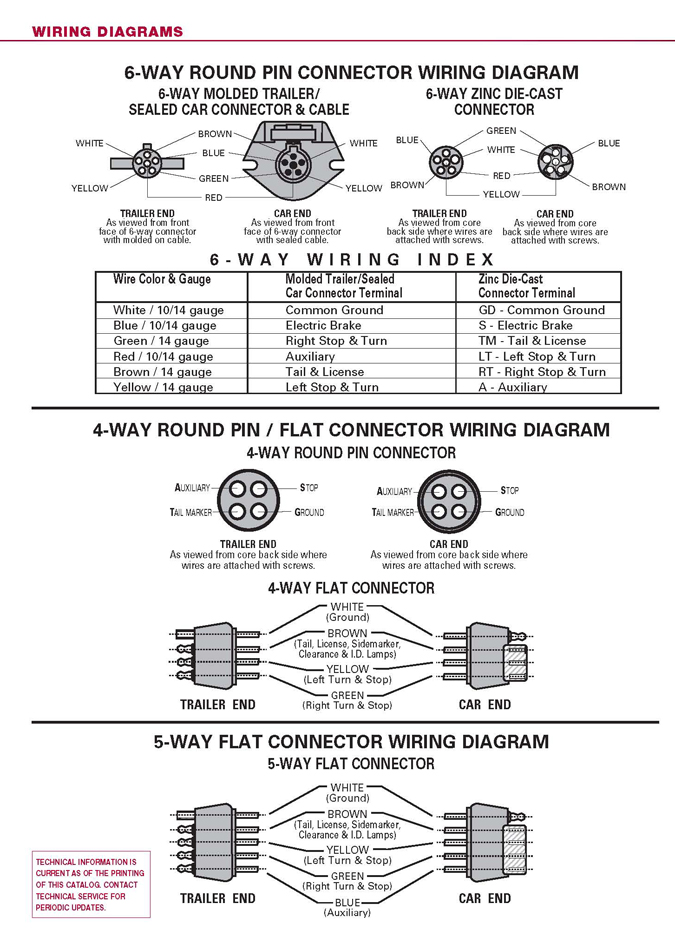 WiringDiagrams_Page_2 trailer wiring harness diagram 4 way efcaviation com 5 way trailer wiring diagram at gsmx.co