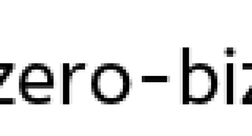 WordPress更新