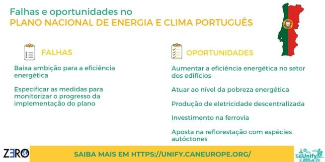 Portugal ainda pode melhorar o seu Plano Nacional de Energia e Clima, em particular na área da Eficiência Energética