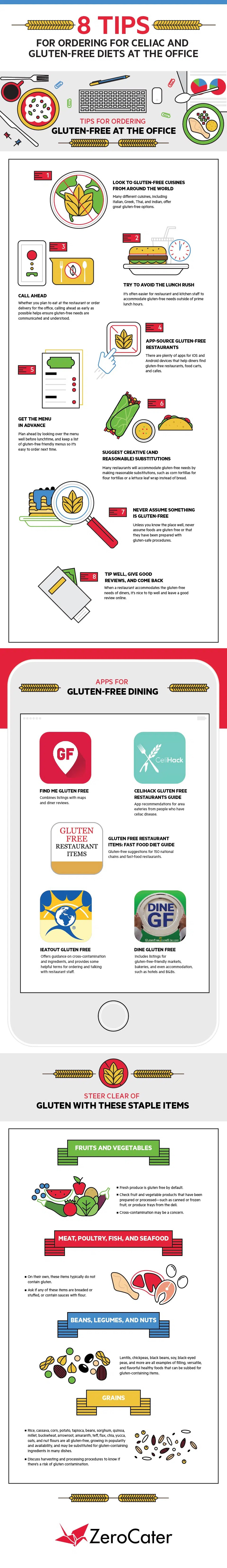 8 Tips for Ordering Gluten-Free at the Office