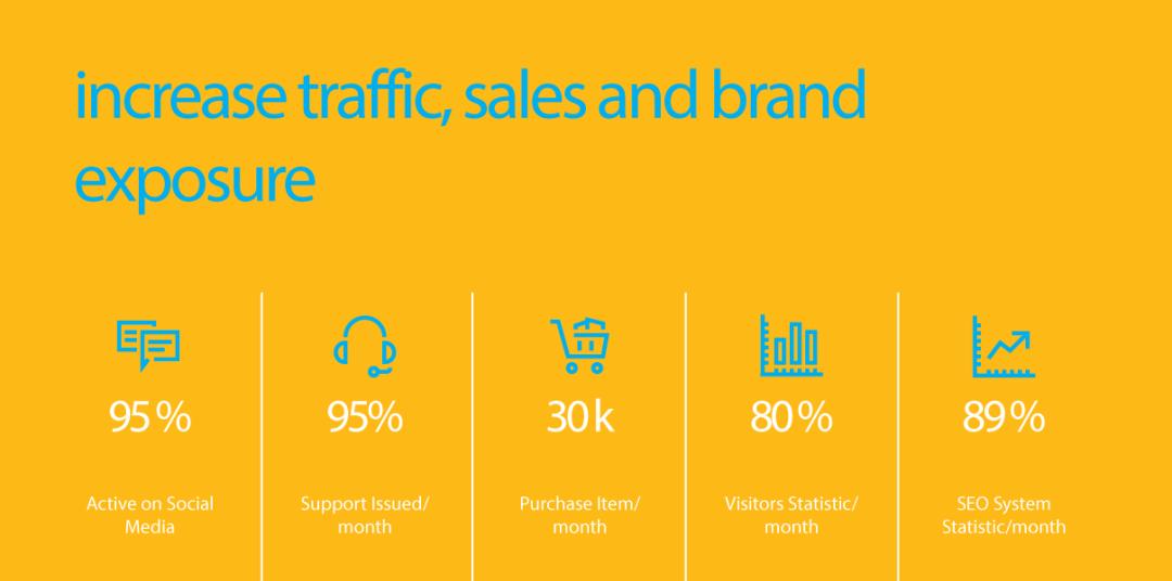 SEO services increase traffic sales diagram