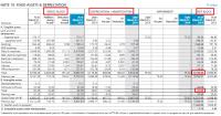 Vehicle Depreciation Schedule Excel | 2018 Dodge Reviews