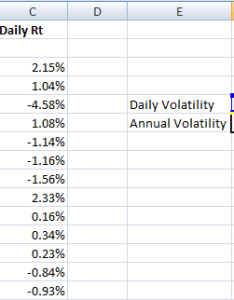 So with this we know wipro   daily volatility is and its annual about also calculation historical varsity by zerodha rh