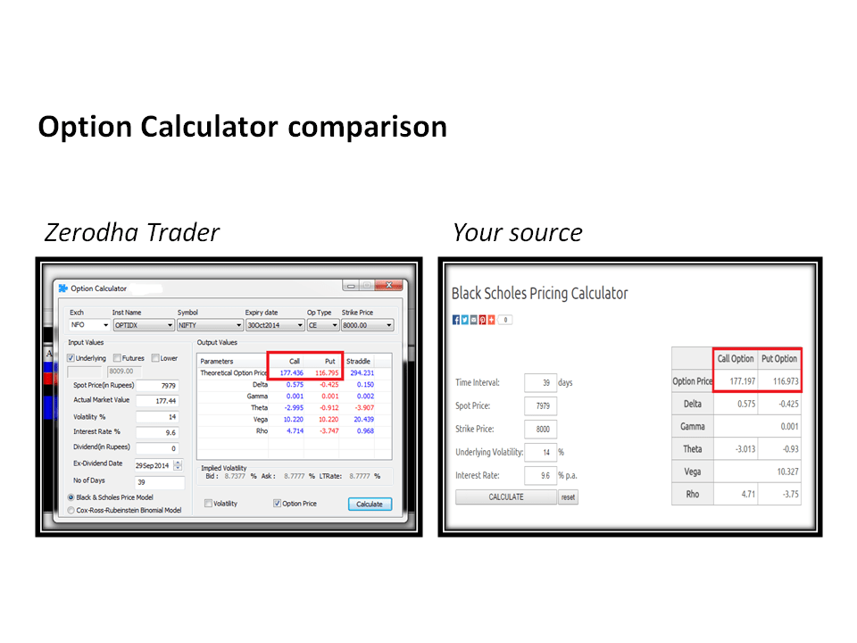 How to use the option calculator?