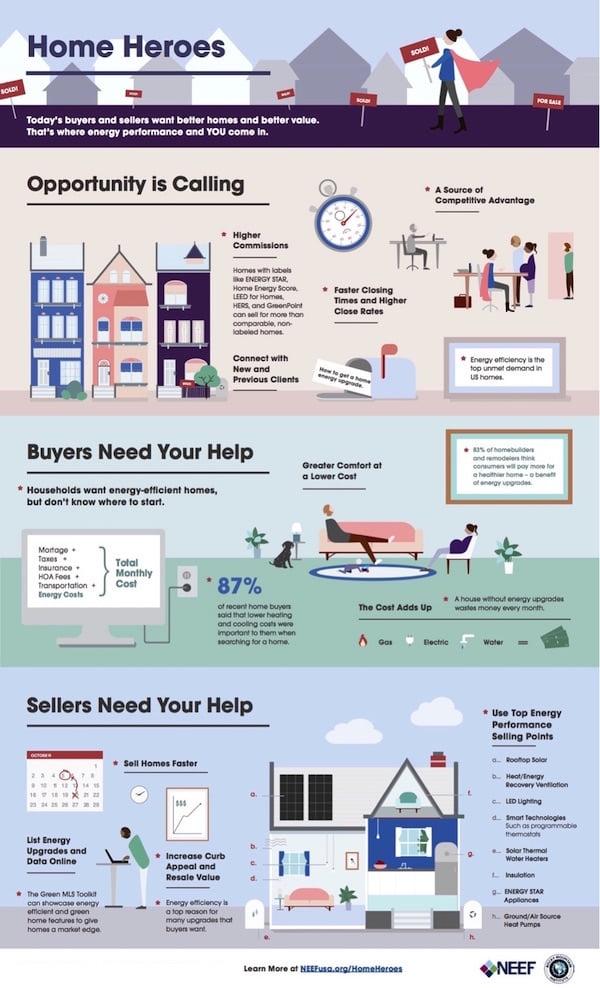 neef_RMI_infographic-600