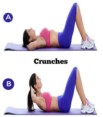 Crunches - 10 Best Belly Fat Burning Exercises for Flat Stomach
