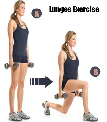 How to Lose Weight in Thighs Fast