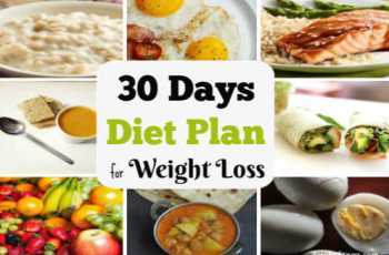 30 Days Diet Plan for Weight Loss - Healthy Meal Plan That Works