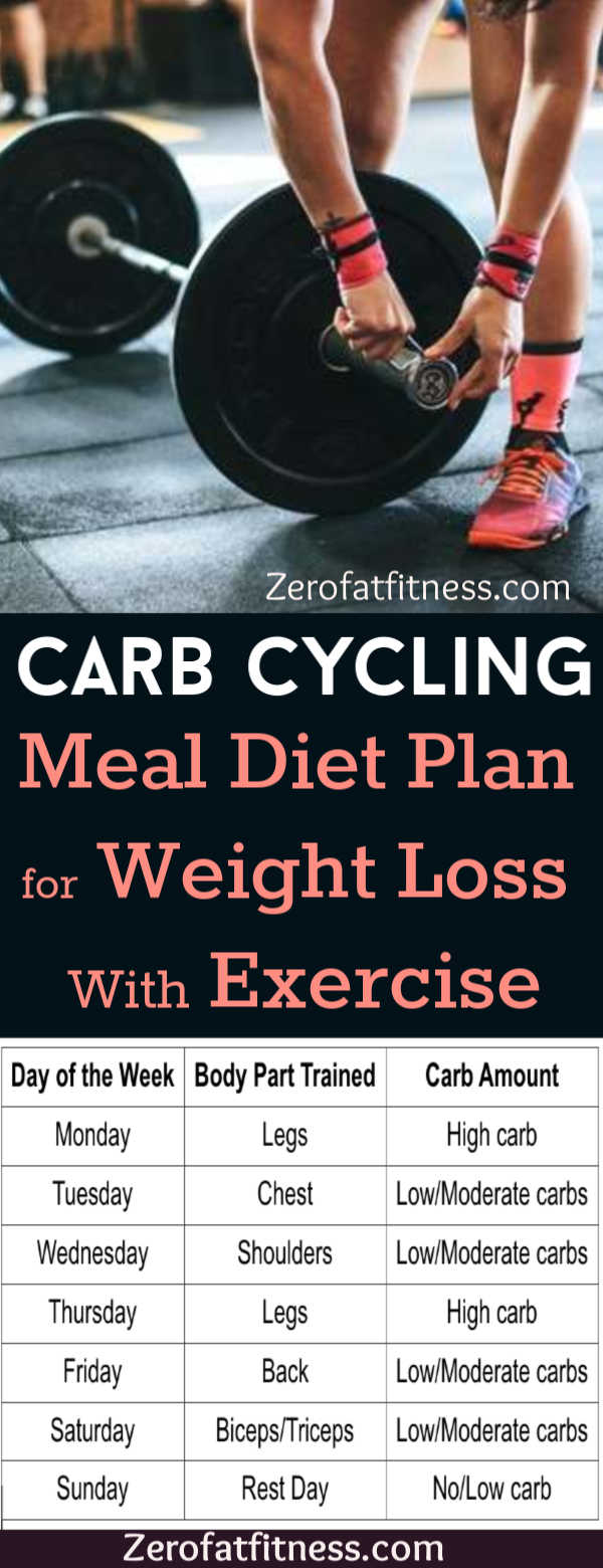 Carb Cycling Meal Diet Plan for Weight Loss With Exercises