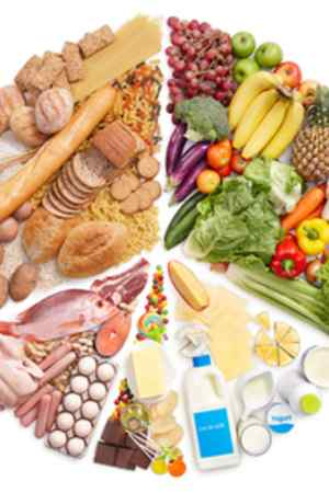 How to Gain Weight in a Week Naturally and Safely at Home