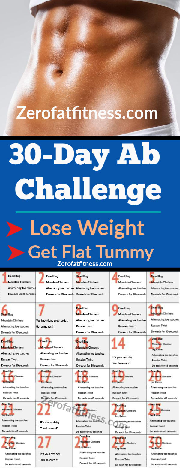 30-Day Ab Challenge for a Beginner to Lose Weight and Belly Fat in a Month- Get Flat Stomach and Six Pack