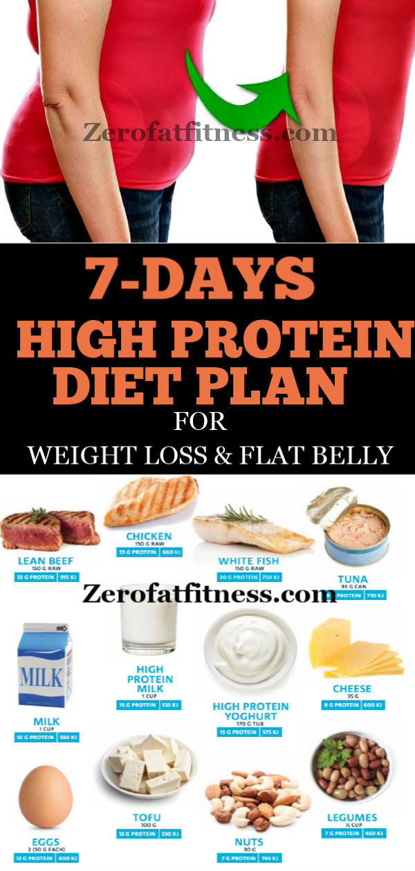 7 Day High Protein Diet Plan for Weight Loss and Flat Stomach