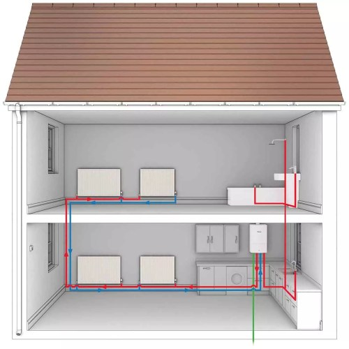 small resolution of combi boiler with underfloor heating and radiator