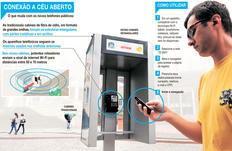 Orelhões passarão a oferecer acesso à internet  Arte/Zero Hora