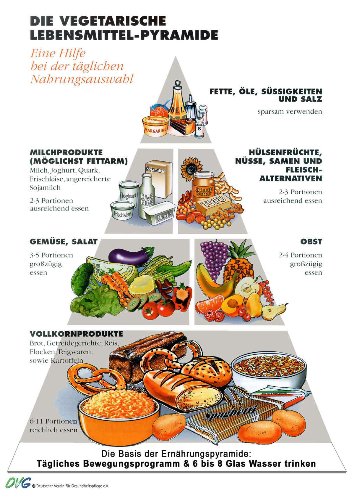 Mediterrane Kuche Ernahrungsplan Mediterrane Kuche Ernahrungsplan
