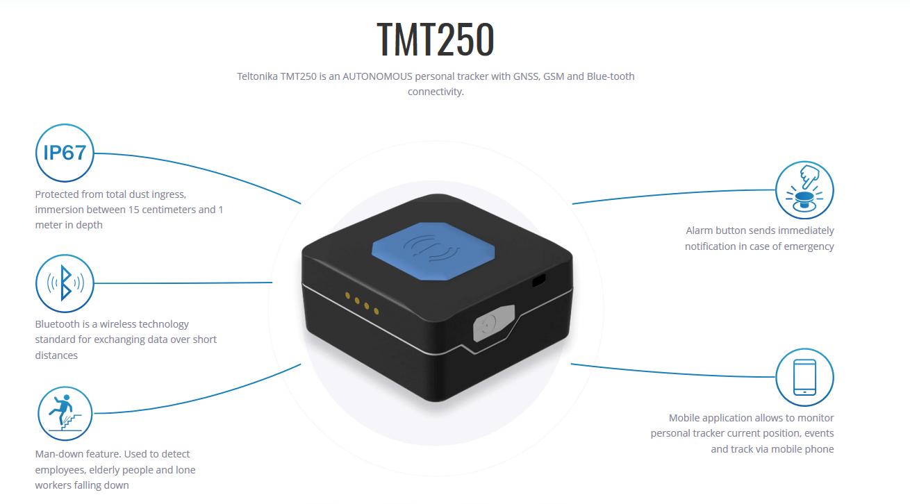 TMT250
