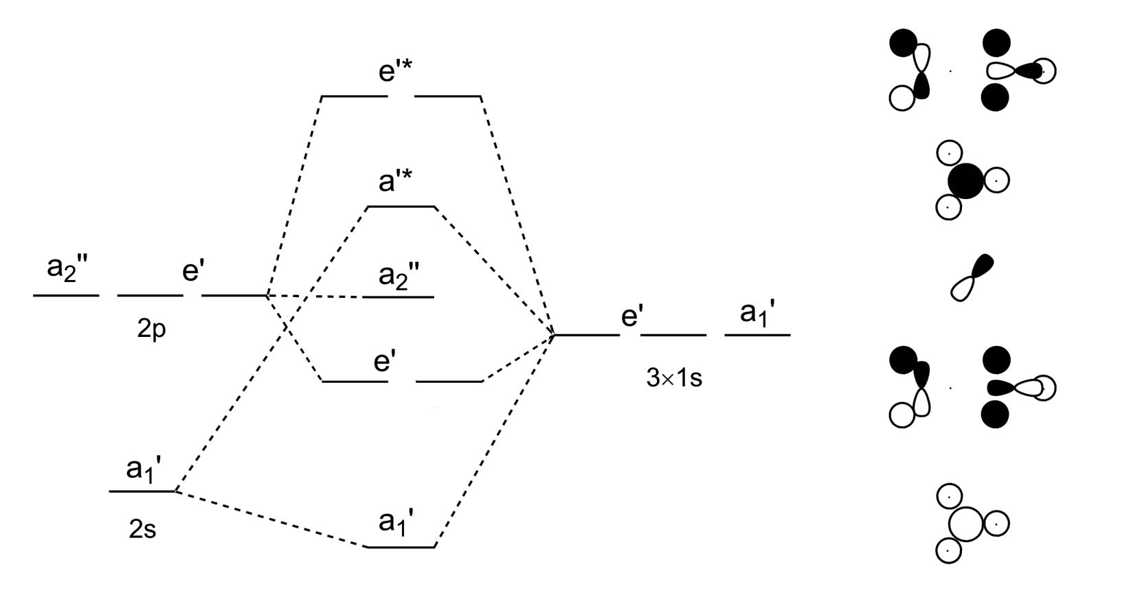 hight resolution of diagramme om