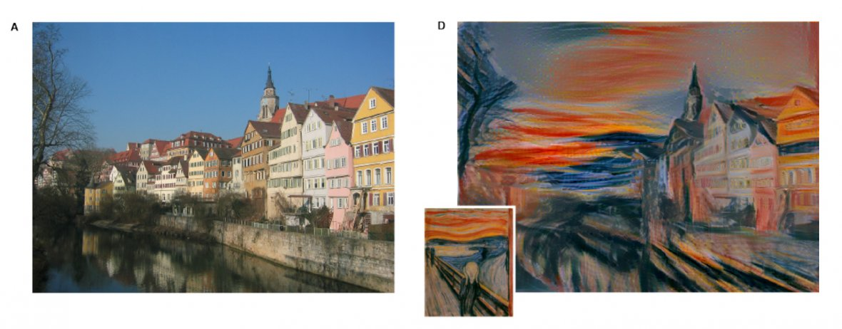 New neural algorithm can make photos look like Picasso's or Van Gogh's paintings