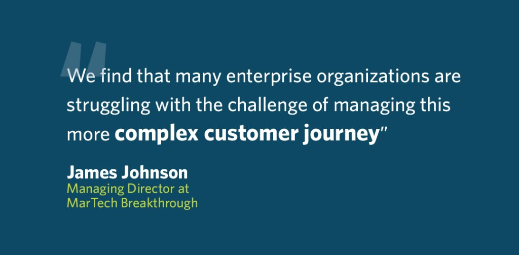 enterprise CRM quote
