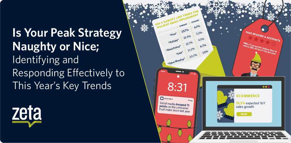 Is Your Peak Strategy Naughty or Nice; Identifying and Responding Effectively to This Year's Key Trends