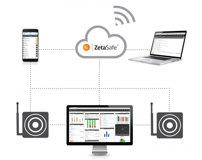 ZetaSafe and the IoT (Internet of Things)
