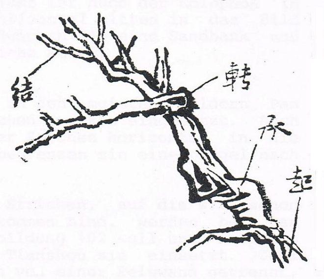 sketch by Pan Tianshou