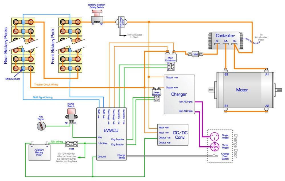 medium resolution of astra power steering pump wiring diagram 40 wiring