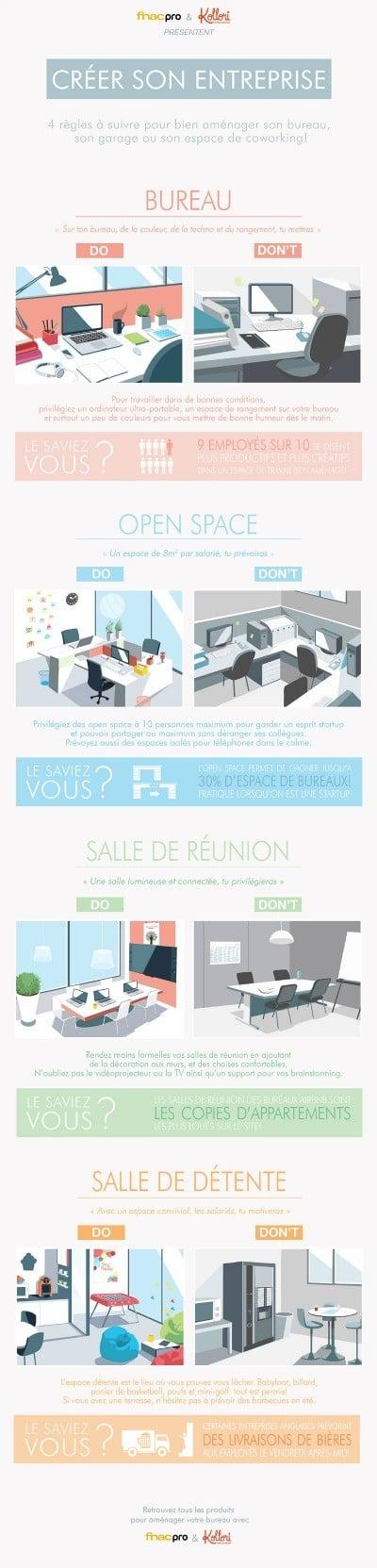 infographie_kollori_fnacpro