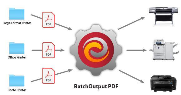 BatchOutput PDF for Mac 2.2.27 破解版 - PDF文档自动批量打印工具