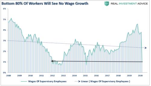 """""""Непотопляемая"""" экономика США поражает пандемический айсберг - карта впереди 2"""