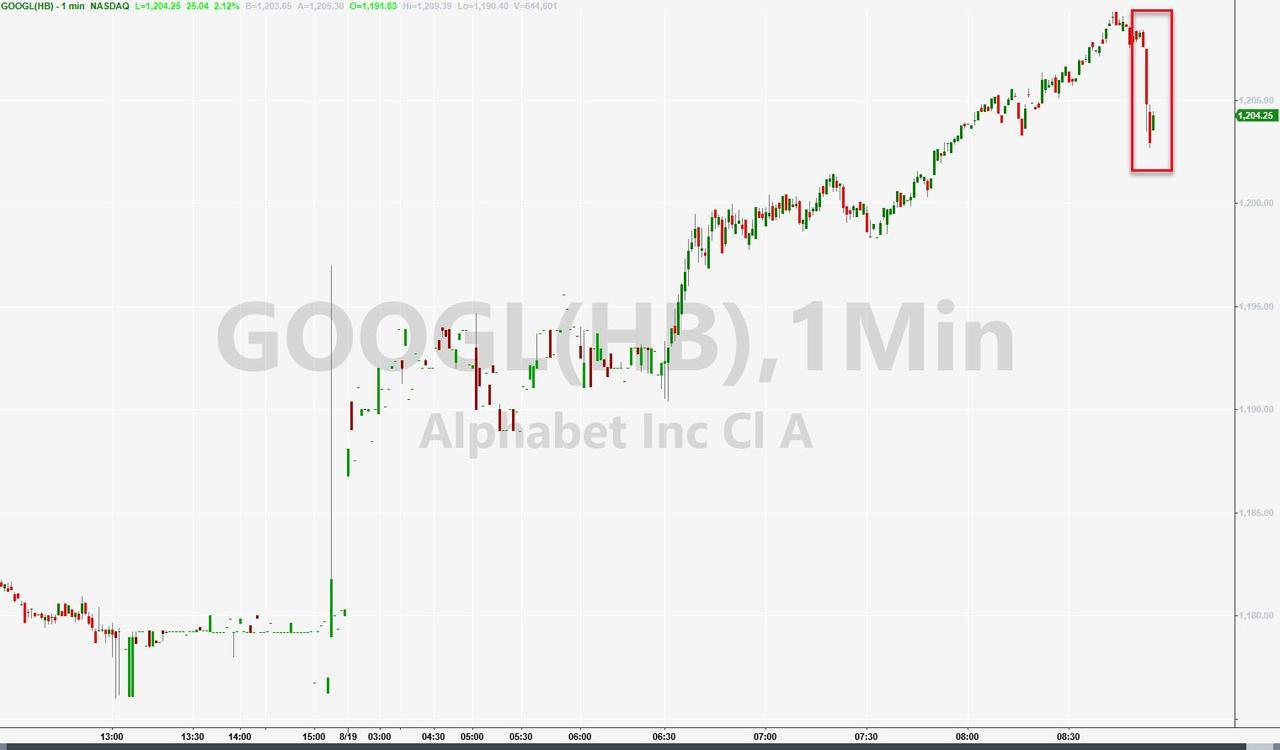 Trump: Google Should Be