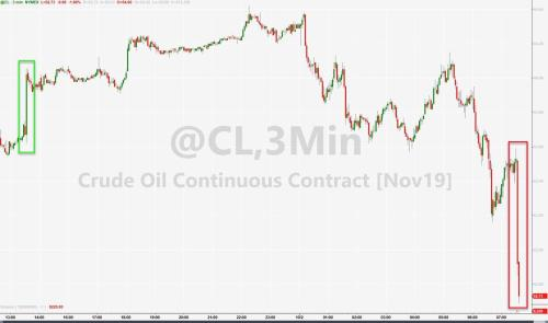 WTI Tumbles After Bigger Than Expected Crude Build