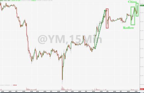 Stocks Jump (Again) On China Headlines (Again)