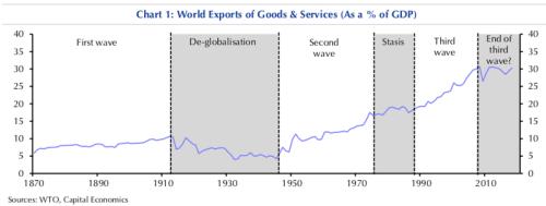 Jack Ma Warns Trade War Could Last 20 Years Amid Threats Globalization Has Peaked