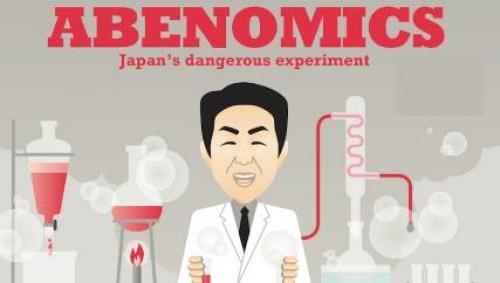 Abenomics Update: New Car Sales In October Plunge 24.9% In Japan