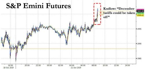 """Kudlow Spikes Spoos Above 3,000, Says """"December Tariffs"""" Could Be Taken If China Talks Go Well"""