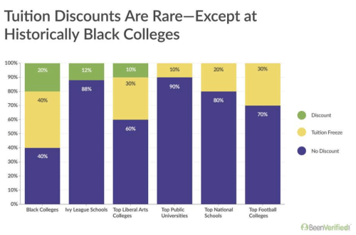 """US Colleges Are Split Between In-Person And """"Hybrid"""" Learning Plans For The Fall Semester"""