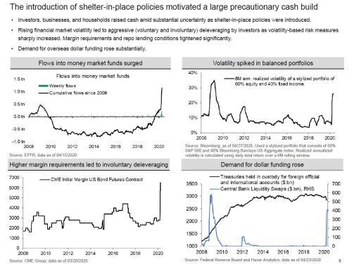 TBAC видит «идеальный шторм» на рынке облигаций, предупреждает, что новый долг может ухудшить «функционирование рынка» 2
