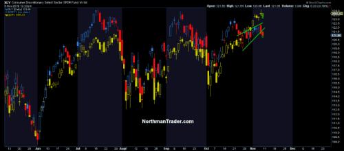 """Trader Warns """"Something Stinks"""""""