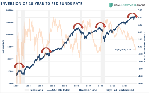 The Risk Of A Liquidity-Driven Event Is Rising