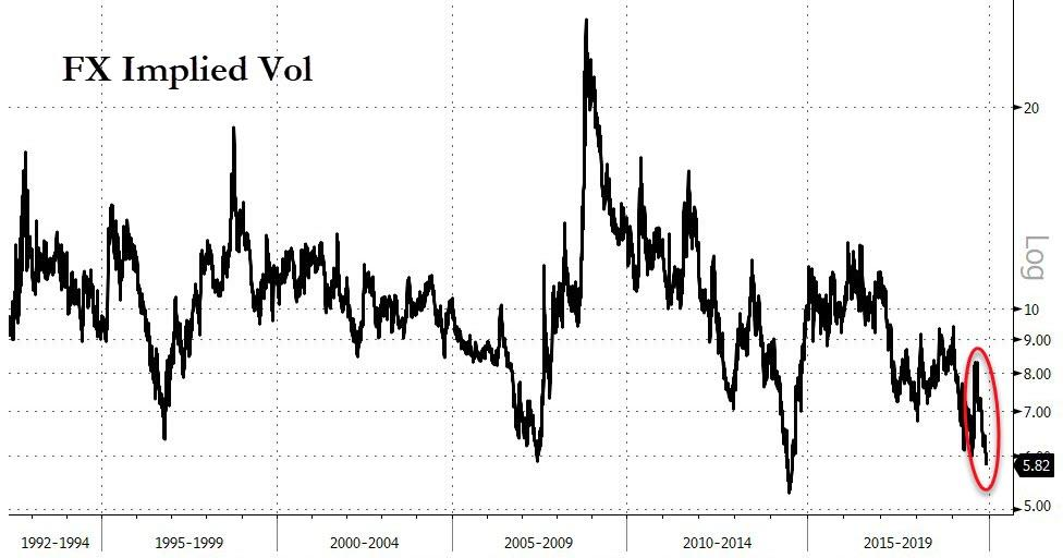 Morgan Stanley Fires FX Traders Overt $140 Million Loss
