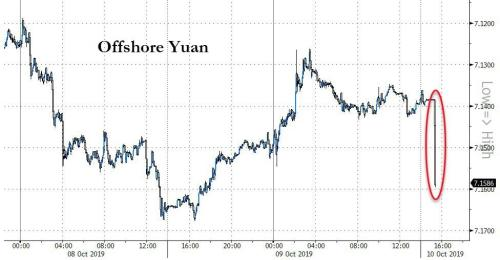 """Futures Crash After US-China Make """"No Progress"""" On Trade Talks; China Delegation To Depart One Day Early: SCMP"""