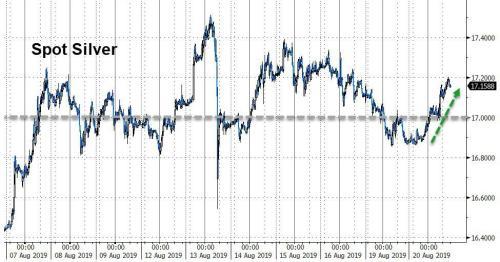 Bonds & Bullion Bid As Fading Stimulus Hype Sinks Stocks, Dollar